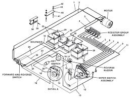 wiring diagram club car wiring diagram 36 volt ezgo electric golf