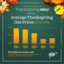 aaa 51 million americans to travel this thanksgiving kicks