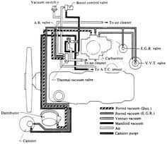 nissan 1400 electrical wiring diagram nissan pinterest