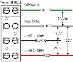 wiring diagrams infinitybox longacre racing ignition starter