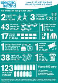 save 153 infographic2 jpg sfvrsn u003d6