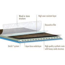 aqua step ultra white original waterproof laminate flooring