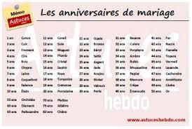 41 ans de mariage noces de j ai 50 ans et après