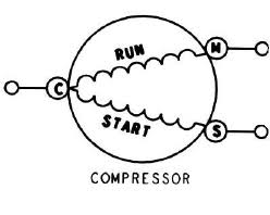 how to test refrigerator and freezer compressors