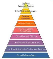 search evidence based medicine emergency medicine library