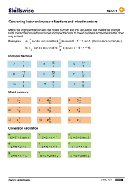 Multiplying Fractions By Whole Numbers Worksheets Ma17frac L1 W Converting Between Improper Fractions And Mixed Numbers 752x1065 Jpg