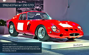 most expensive sold at auction most expensive cars at pebble 10 most expensive cars at