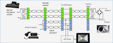 rj45 wiring diagram bestharleylinks info