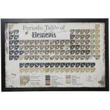 periodic table framed art creative inspiration periodic table wall art home wallpaper of