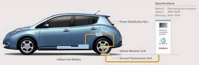 nissan leaf battery capacity electric cars sans cords nissan readying higher power inductive