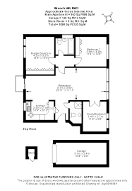 hampstead let luxury two three bed apartments for rent in