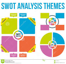 swot analysis signs google search design inspiration