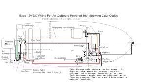 boat switch panel wiring diagram marine battery bright 12v