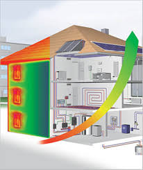 energy saving with oventrop products