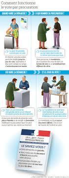 tenir un bureau de vote présidentielle 5 bonnes raisons d aller voter le parisien
