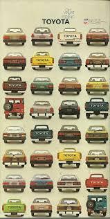 toyota cars and trucks 1980 toyota cars and trucks brochure 19 95 vintage auto