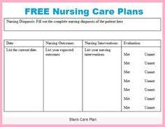 the free nursing care plan example below includes the following
