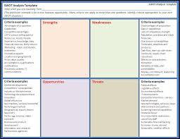 swot analysis template download expin memberpro co