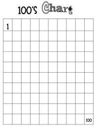 math hundreds chart hundreds tens and ones place value blocks matemática