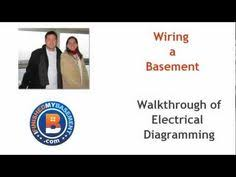 home electrical wiring basics youtube electrical