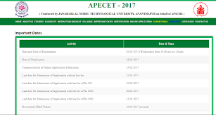 resume format for freshers engineers ecet ap ecet institute profiles 9581230567