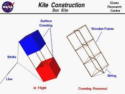 115 best kites images on pinterest kite flying kites and balloons