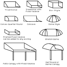 Canvas Awnings For Patios Resources U2014 American Canvas U0026 Awning