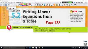 writing linear equations from a table 2950edee ab4d 11e6 8f0f 001c23dcdfb5 01 jpg
