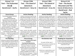 adverb worksheets activities and game bundle by adamjharvey245