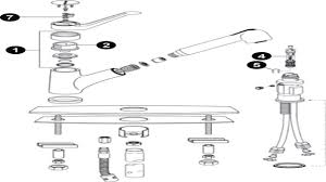 Moen Kitchen Faucets Parts Diagram Moen Single Handle Kitchen Faucet Repair Kit For Moen Model