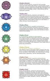 best 25 chakra symbols ideas on pinterest seven chakras chakra