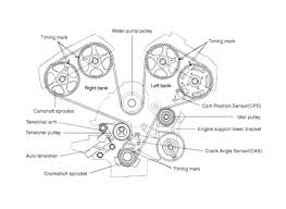 solved i need the diagram for a 2006 kia sorento timing fixya