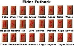 Names That Mean Comfort Rune Meanings The Elder Futhark