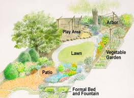 backyard plan family style backyard garden design better homes gardens