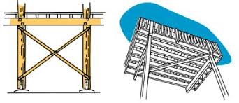 spans decking width and bracing build