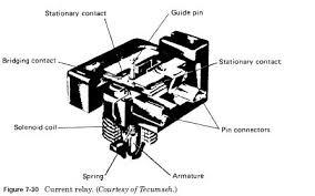 compressor current relay wiring diagram carrier compressor wiring