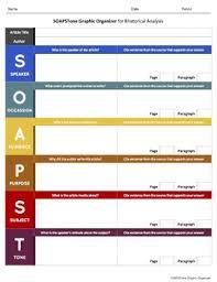 Occasion Soapstone Soapstone Graphic Organizer For Google Classroom Tpt