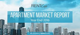 2016 year end report renters in mid and small sized cities felt