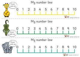 kindergarten number lines 10 best number line resource images on number lines