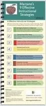 top 25 ideas about effective teaching on pinterest teaching