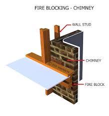 fire blocking chimney inspection graphics pinterest