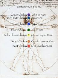 solar plexus chakra location massage healing hands massages
