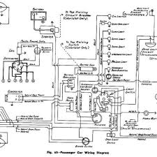 car wiring diagram free car wiring diagrams