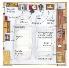 house plan home garage workshop layout marvelous creating using