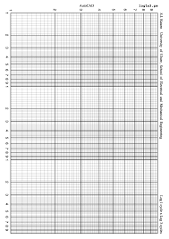 graph paper for trig functions graph paper etc http www