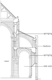 Gothic Church Floor Plan by 134 Best Western History Of Archi For Test Images On Pinterest
