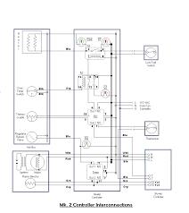 goodman air handler wiring diagram u2013 the wiring diagram