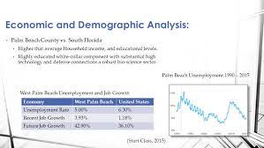 lexus of palm beach jobs ree 5878 real estate development process part 1 case study