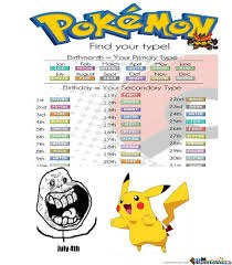 Pokemon Birthday Meme - rmx rmx date pokemon types by zero241live meme center