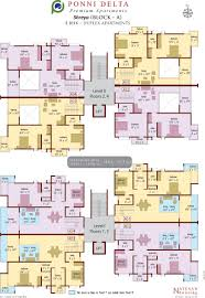 apartments in trichy luxury homes in trichy flats in trichy